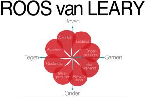 Wat is de Roos van Leary?